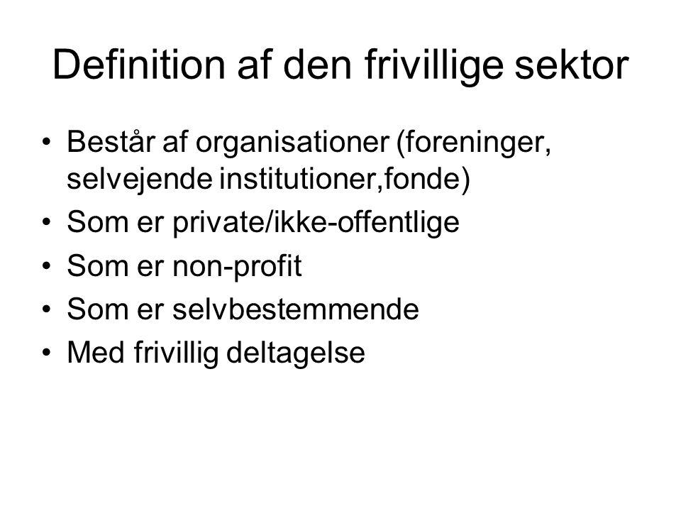 Definition af den frivillige sektor Består af organisationer (foreninger, selvejende institutioner,fonde) Som er private/ikke-offentlige Som er non-profit Som er selvbestemmende Med frivillig deltagelse