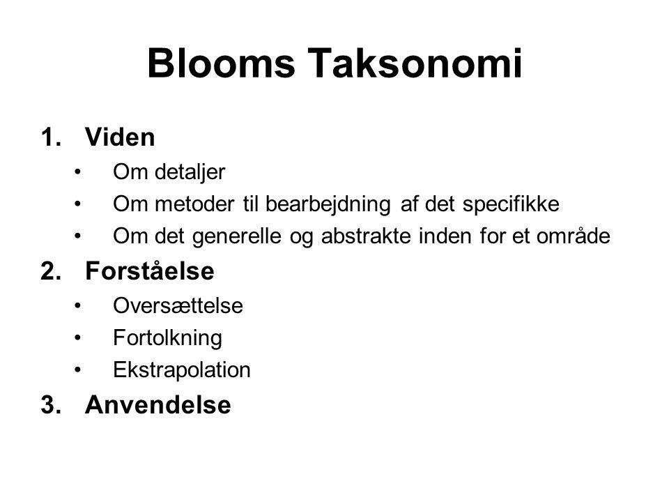 Blooms Taksonomi 1.Viden Om detaljer Om metoder til bearbejdning af det specifikke Om det generelle og abstrakte inden for et område 2.Forståelse Oversættelse Fortolkning Ekstrapolation 3.Anvendelse