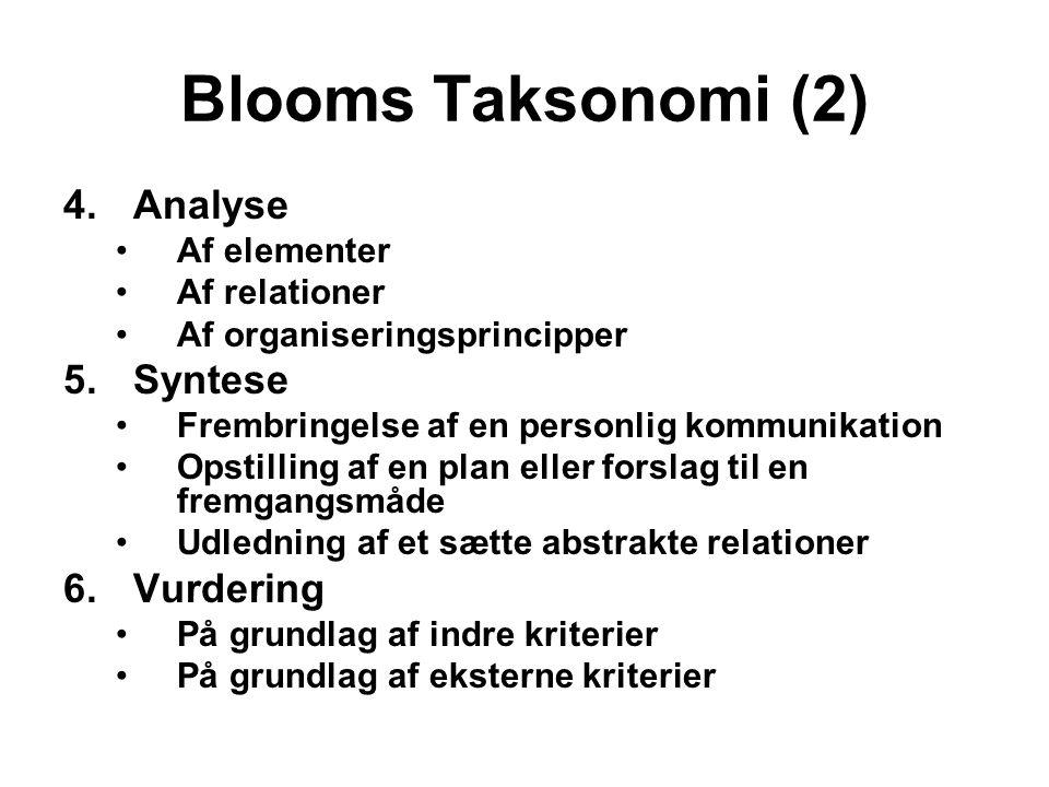 Blooms Taksonomi (2) 4.Analyse Af elementer Af relationer Af organiseringsprincipper 5.Syntese Frembringelse af en personlig kommunikation Opstilling af en plan eller forslag til en fremgangsmåde Udledning af et sætte abstrakte relationer 6.Vurdering På grundlag af indre kriterier På grundlag af eksterne kriterier