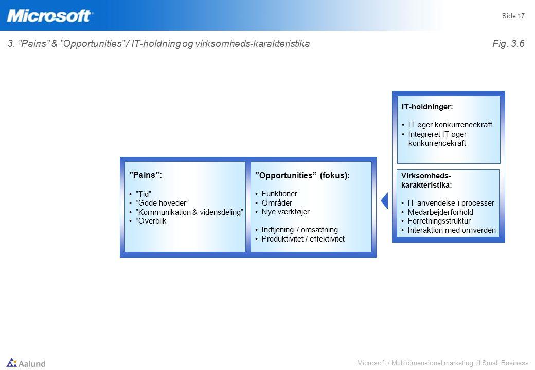 Microsoft / Multidimensionel marketing til Small Business Side 17 Pains : Tid Gode hoveder Kommunikation & vidensdeling Overblik Opportunities (fokus): Funktioner Områder Nye værktøjer Indtjening / omsætning Produktivitet / effektivitet IT-holdninger: IT øger konkurrencekraft Integreret IT øger konkurrencekraft Virksomheds- karakteristika: IT-anvendelse i processer Medarbejderforhold Forretningsstruktur Interaktion med omverden 3.