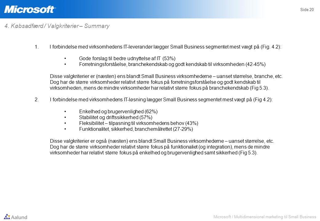 Microsoft / Multidimensionel marketing til Small Business Side 20 1.I forbindelse med virksomhedens IT-leverandør lægger Small Business segmentet mest vægt på (Fig.