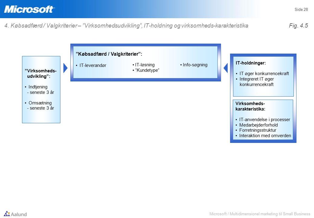 Microsoft / Multidimensionel marketing til Small Business Side 28 Virksomheds- udvikling : Indtjening - seneste 3 år Omsætning - seneste 3 år Købsadfærd / Valgkriterier : IT-leverandør IT-løsning Kundetype Info-søgning IT-holdninger: IT øger konkurrencekraft Integreret IT øger konkurrencekraft Virksomheds- karakteristika: IT-anvendelse i processer Medarbejderforhold Forretningsstruktur Interaktion med omverden 4.