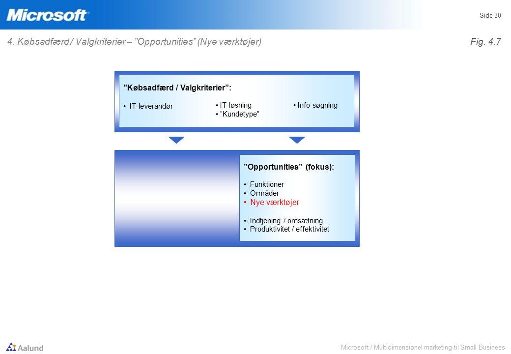 Microsoft / Multidimensionel marketing til Small Business Side 30 Opportunities (fokus): Funktioner Områder Nye værktøjer Indtjening / omsætning Produktivitet / effektivitet Købsadfærd / Valgkriterier : IT-leverandør IT-løsning Kundetype Info-søgning 4.