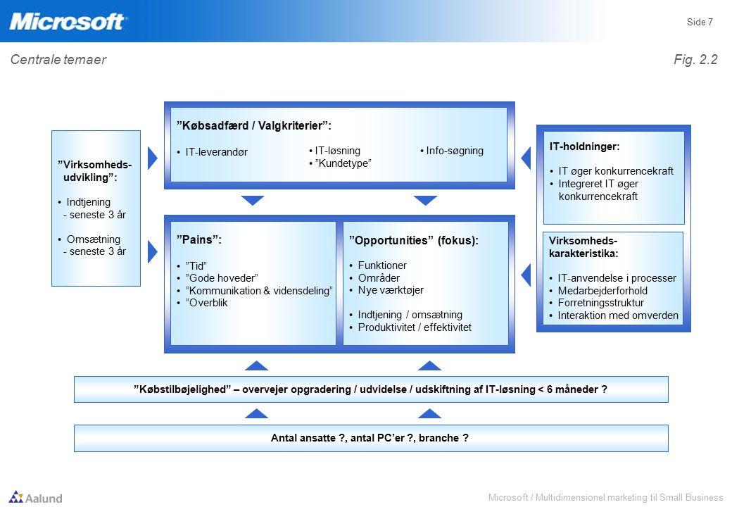 Microsoft / Multidimensionel marketing til Small Business Side 7 Centrale temaer Pains : Tid Gode hoveder Kommunikation & vidensdeling Overblik Opportunities (fokus): Funktioner Områder Nye værktøjer Indtjening / omsætning Produktivitet / effektivitet Virksomheds- udvikling : Indtjening - seneste 3 år Omsætning - seneste 3 år Købstilbøjelighed – overvejer opgradering / udvidelse / udskiftning af IT-løsning < 6 måneder .