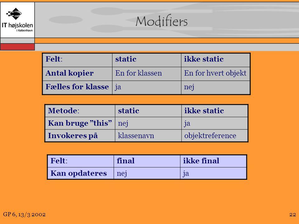 GP 6, 13/3 200222 Modifiers Felt:staticikke static Antal kopierEn for klassenEn for hvert objekt Fælles for klassejanej Metode:staticikke static Kan bruge this nejja Invokeres påklassenavnobjektreference Felt:finalikke final Kan opdateresnejja