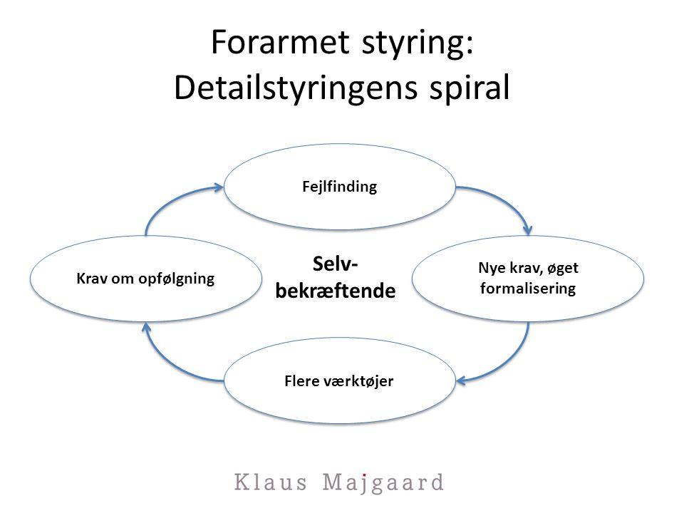 Forarmet styring: Detailstyringens spiral Fejlfinding Nye krav, øget formalisering Flere værktøjer Krav om opfølgning Selv- bekræftende