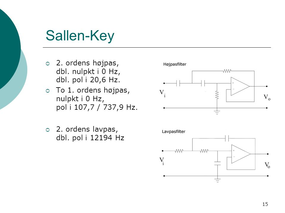 15 Sallen-Key  2. ordens højpas, dbl. nulpkt i 0 Hz, dbl.
