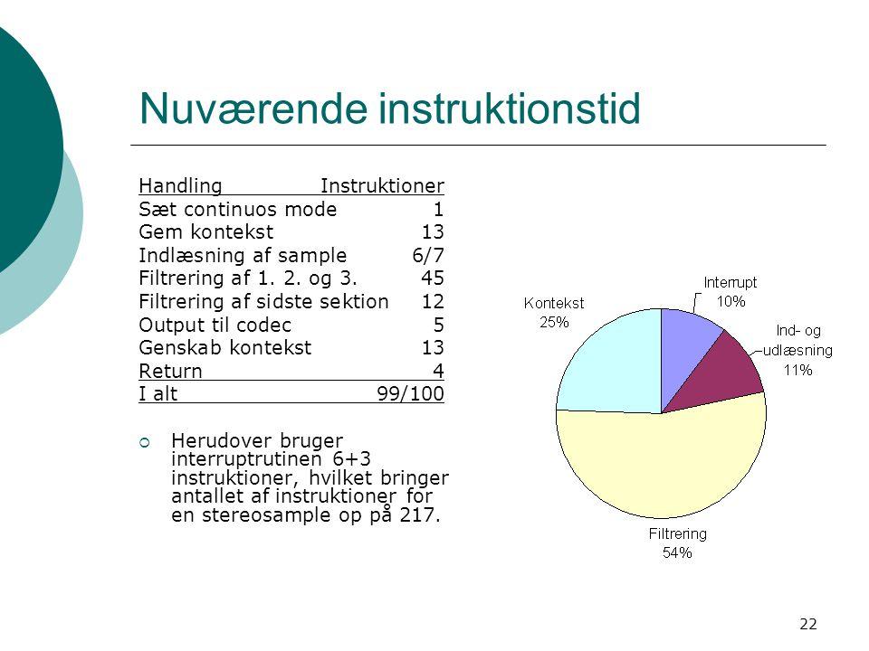 22 Nuværende instruktionstid Handling Instruktioner Sæt continuos mode 1 Gem kontekst 13 Indlæsning af sample 6/7 Filtrering af 1.