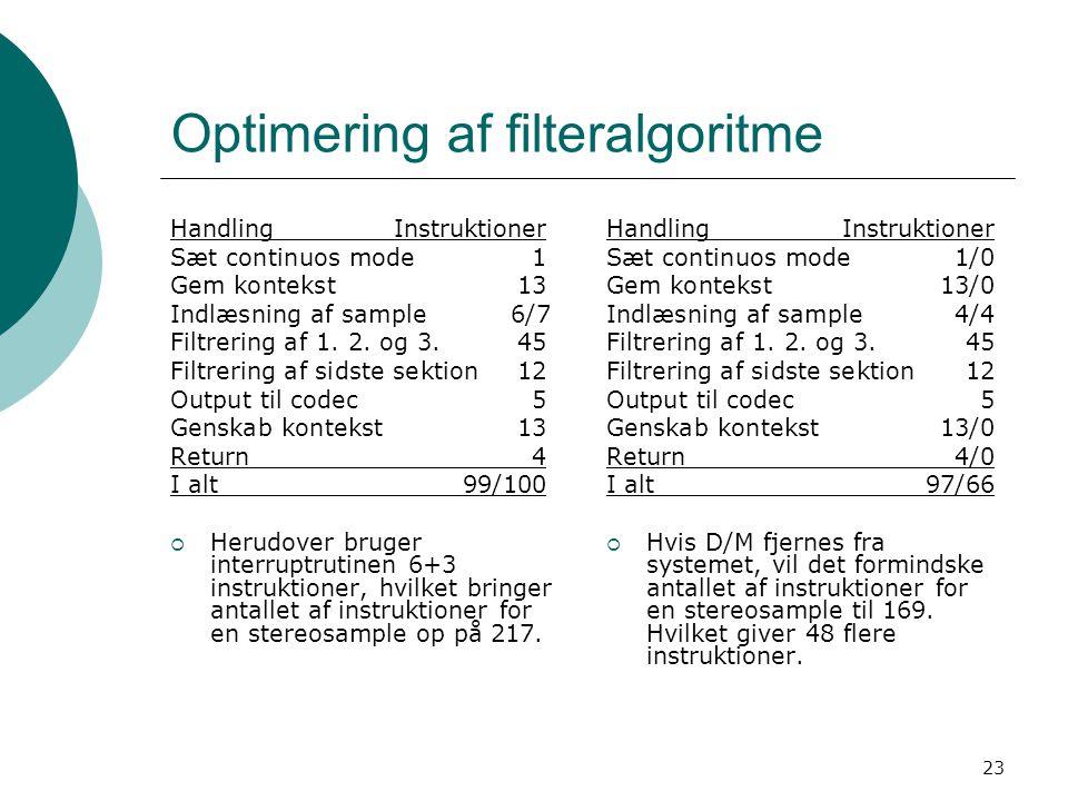 23 Optimering af filteralgoritme Handling Instruktioner Sæt continuos mode 1 Gem kontekst 13 Indlæsning af sample 6/7 Filtrering af 1.