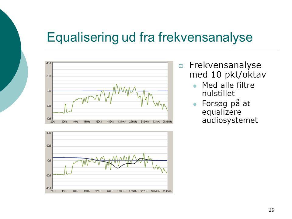 29  Frekvensanalyse med 10 pkt/oktav Med alle filtre nulstillet Forsøg på at equalizere audiosystemet Equalisering ud fra frekvensanalyse