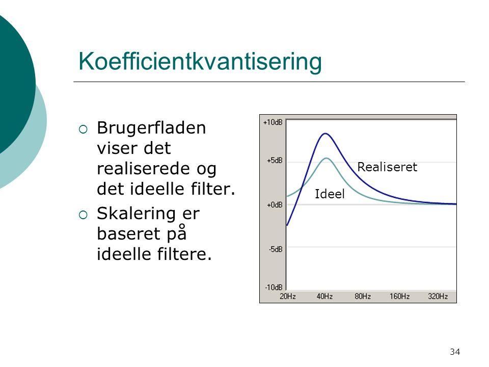 34 Koefficientkvantisering  Brugerfladen viser det realiserede og det ideelle filter.