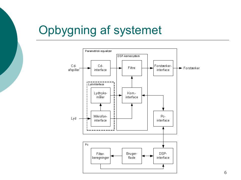 6 Opbygning af systemet