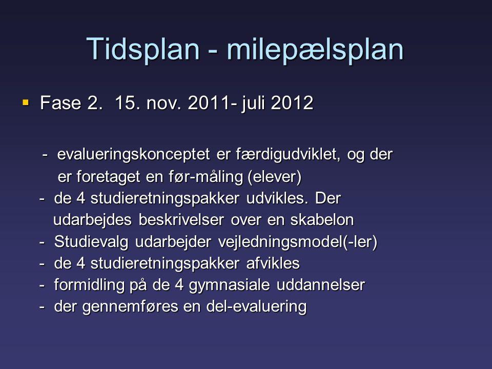 Tidsplan - milepælsplan  Fase 2. 15. nov.