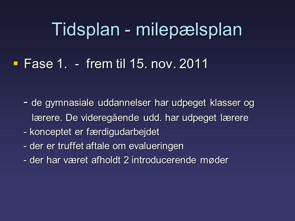 Tidsplan - milepælsplan  Fase 1. - frem til 15. nov.