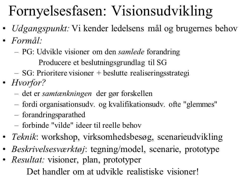 Fornyelsesfasen: Visionsudvikling Udgangspunkt: Vi kender ledelsens mål og brugernes behov Formål: –PG: Udvikle visioner om den samlede forandring Producere et beslutningsgrundlag til SG –SG: Prioritere visioner + beslutte realiseringsstrategi Hvorfor.