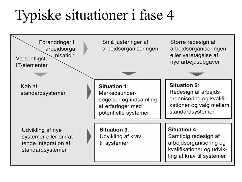 Typiske situationer i fase 4