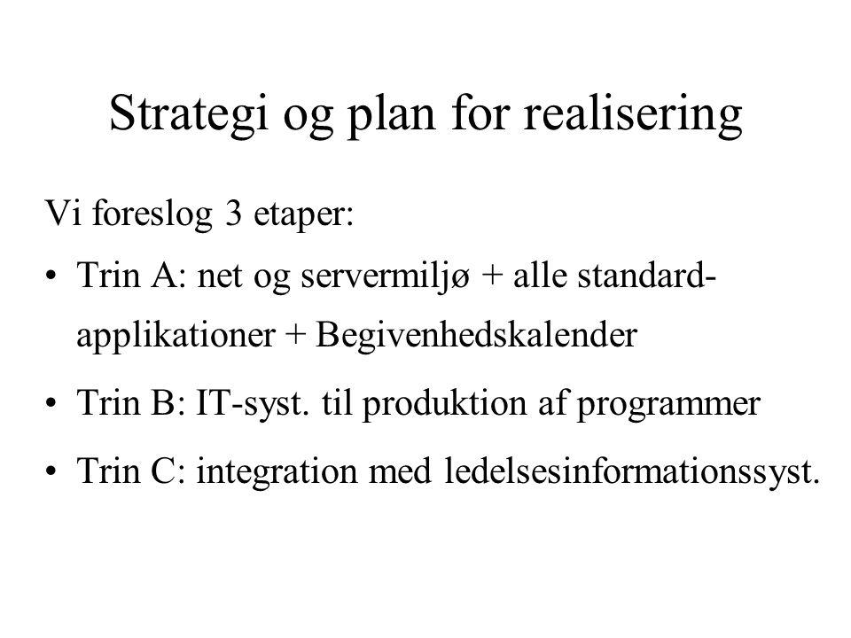 Strategi og plan for realisering Vi foreslog 3 etaper: Trin A: net og servermiljø + alle standard- applikationer + Begivenhedskalender Trin B: IT-syst.