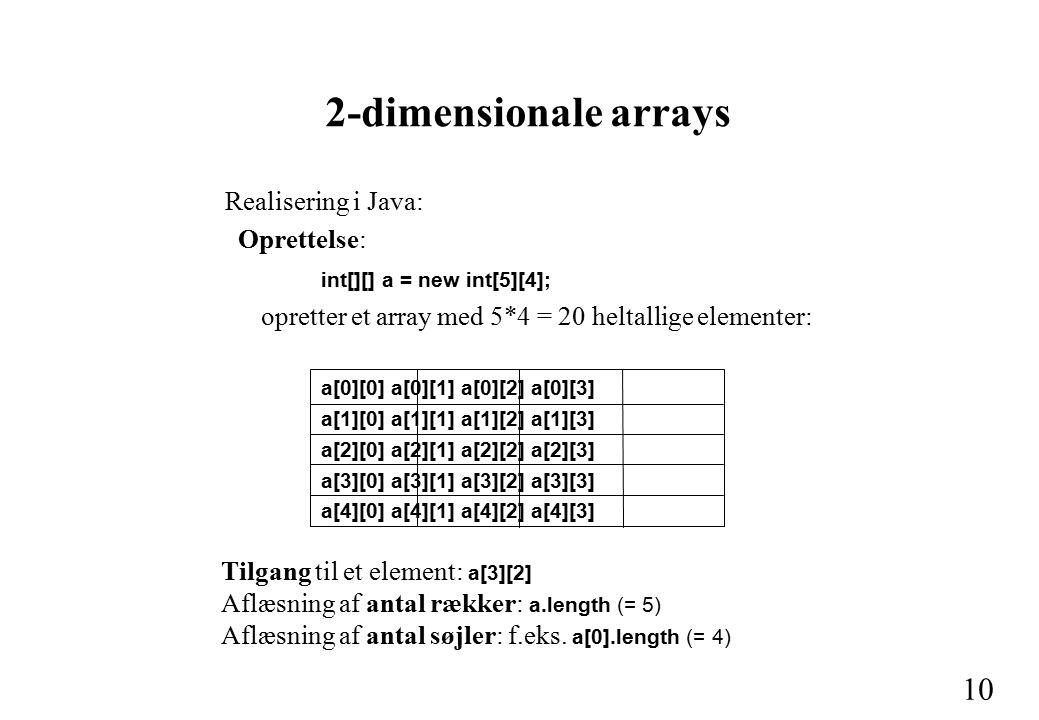 10 Realisering i Java: Oprettelse: int[][] a = new int[5][4]; opretter et array med 5*4 = 20 heltallige elementer: a[0][0] a[0][1] a[0][2] a[0][3] a[1][0] a[1][1] a[1][2] a[1][3] a[2][0] a[2][1] a[2][2] a[2][3] a[3][0] a[3][1] a[3][2] a[3][3] a[4][0] a[4][1] a[4][2] a[4][3] 2-dimensionale arrays Tilgang til et element: a[3][2] Aflæsning af antal rækker: a.length (= 5) Aflæsning af antal søjler: f.eks.