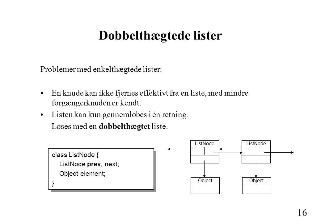 16 Dobbelthægtede lister Problemer med enkelthægtede lister: En knude kan ikke fjernes effektivt fra en liste, med mindre forgængerknuden er kendt.