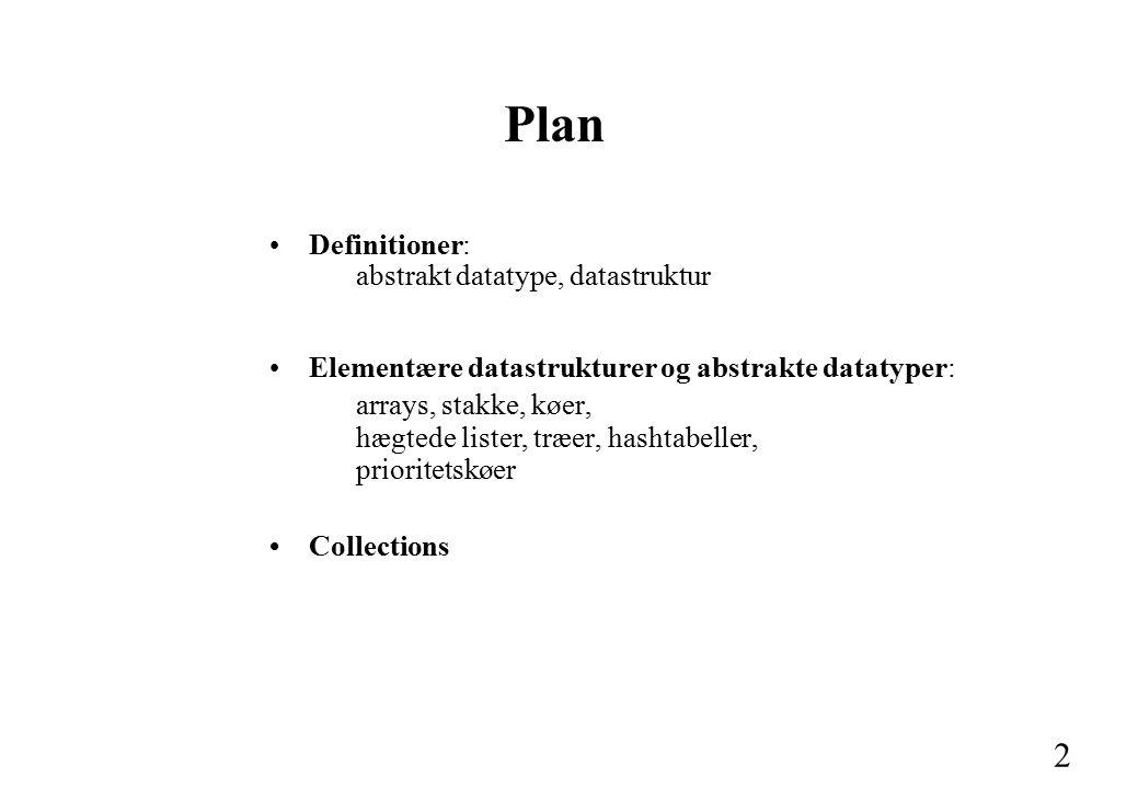 2 Definitioner: abstrakt datatype, datastruktur Elementære datastrukturer og abstrakte datatyper: arrays, stakke, køer, hægtede lister, træer, hashtabeller, prioritetskøer Collections Plan