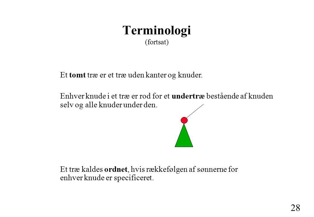 28 Terminologi (fortsat) Et tomt træ er et træ uden kanter og knuder.