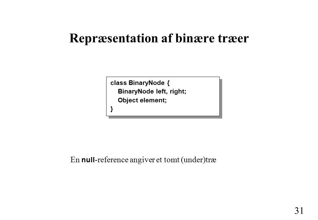 31 class BinaryNode { BinaryNode left, right; Object element; } Repræsentation af binære træer En null -reference angiver et tomt (under)træ