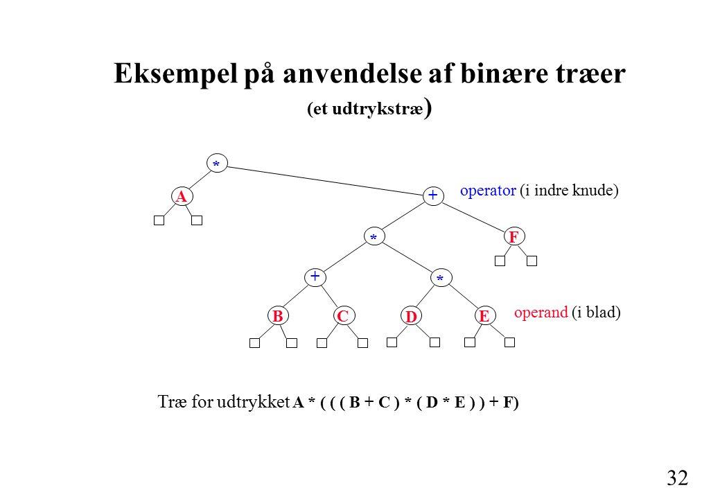 32 * A + F * * E D + BC Træ for udtrykket A * ( ( ( B + C ) * ( D * E ) ) + F) Eksempel på anvendelse af binære træer (et udtrykstræ ) operator (i indre knude) operand (i blad)