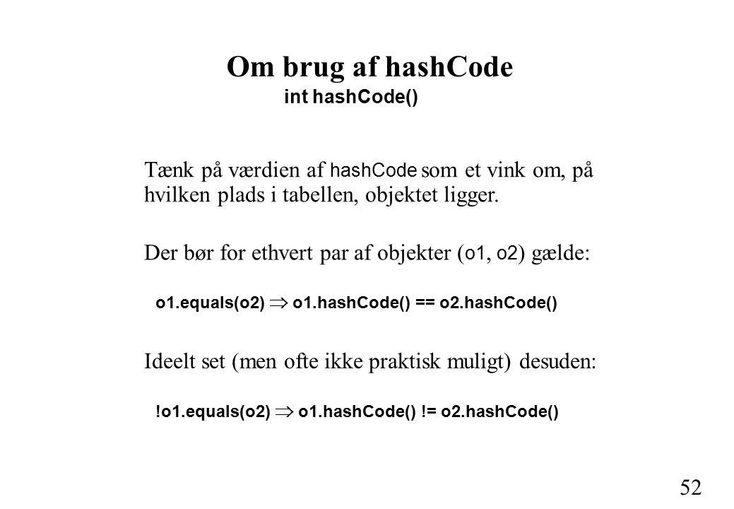 52 Om brug af hashCode Tænk på værdien af hashCode som et vink om, på hvilken plads i tabellen, objektet ligger.
