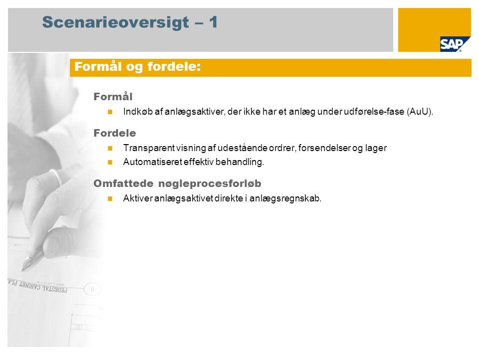 Scenarieoversigt – 1 Formål Indkøb af anlægsaktiver, der ikke har et anlæg under udførelse-fase (AuU).
