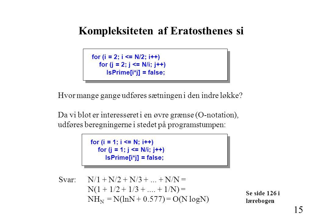 15 for (i = 2; i <= N/2; i++) for (j = 2; j <= N/i; j++) IsPrime[i*j] = false; Kompleksiteten af Eratosthenes si Hvor mange gange udføres sætningen i den indre løkke.