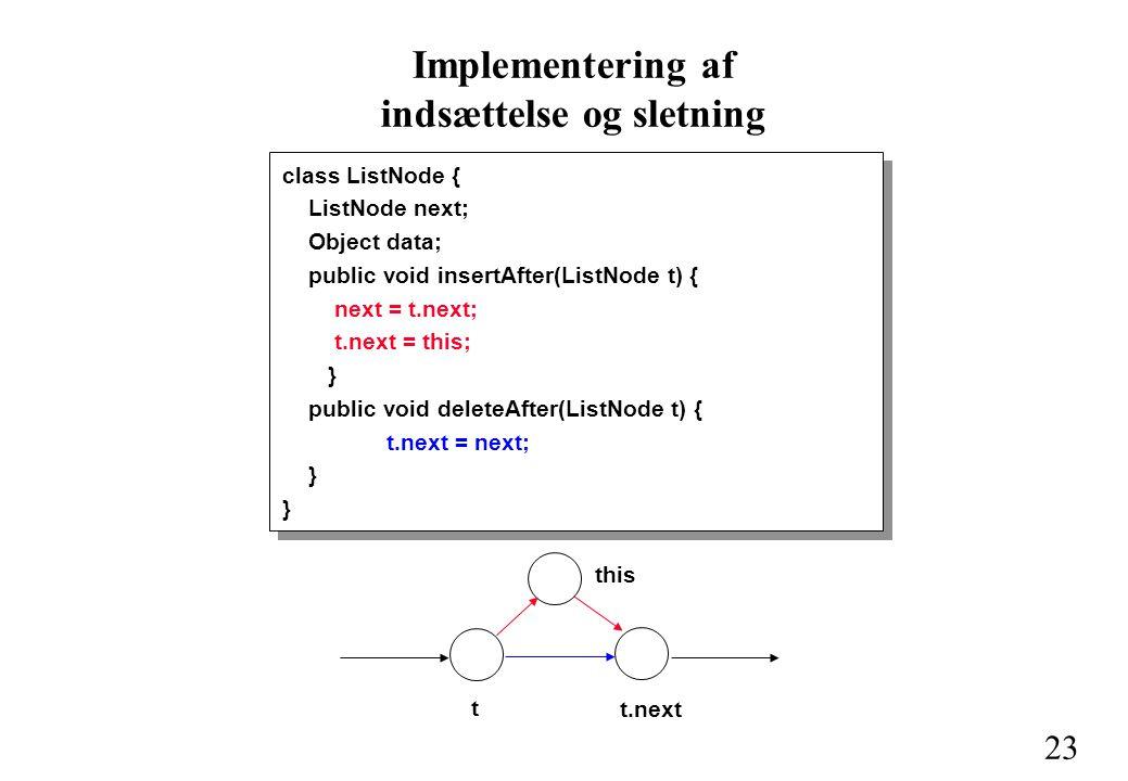 23 class ListNode { ListNode next; Object data; public void insertAfter(ListNode t) { next = t.next; t.next = this; } public void deleteAfter(ListNode t) { t.next = next; } Implementering af indsættelse og sletning t t.next this