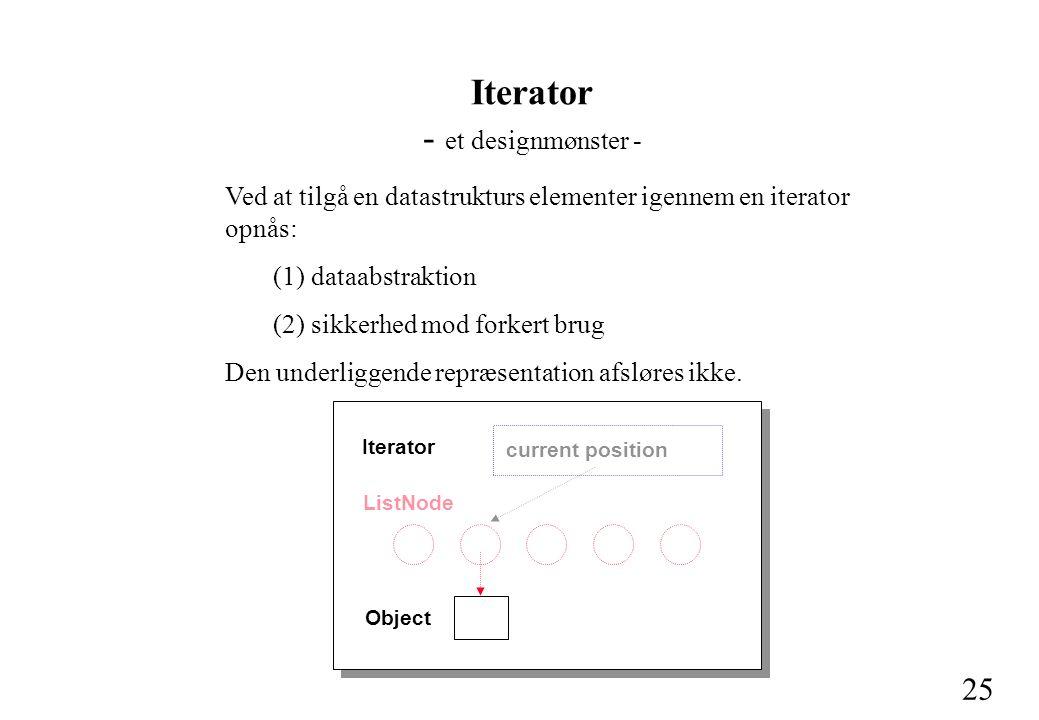 25 Ved at tilgå en datastrukturs elementer igennem en iterator opnås: (1) dataabstraktion (2) sikkerhed mod forkert brug Den underliggende repræsentation afsløres ikke.