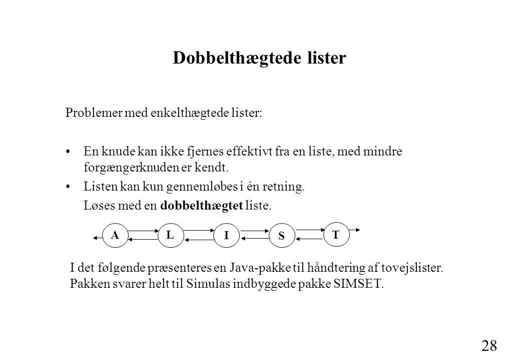 28 Dobbelthægtede lister Problemer med enkelthægtede lister: En knude kan ikke fjernes effektivt fra en liste, med mindre forgængerknuden er kendt.