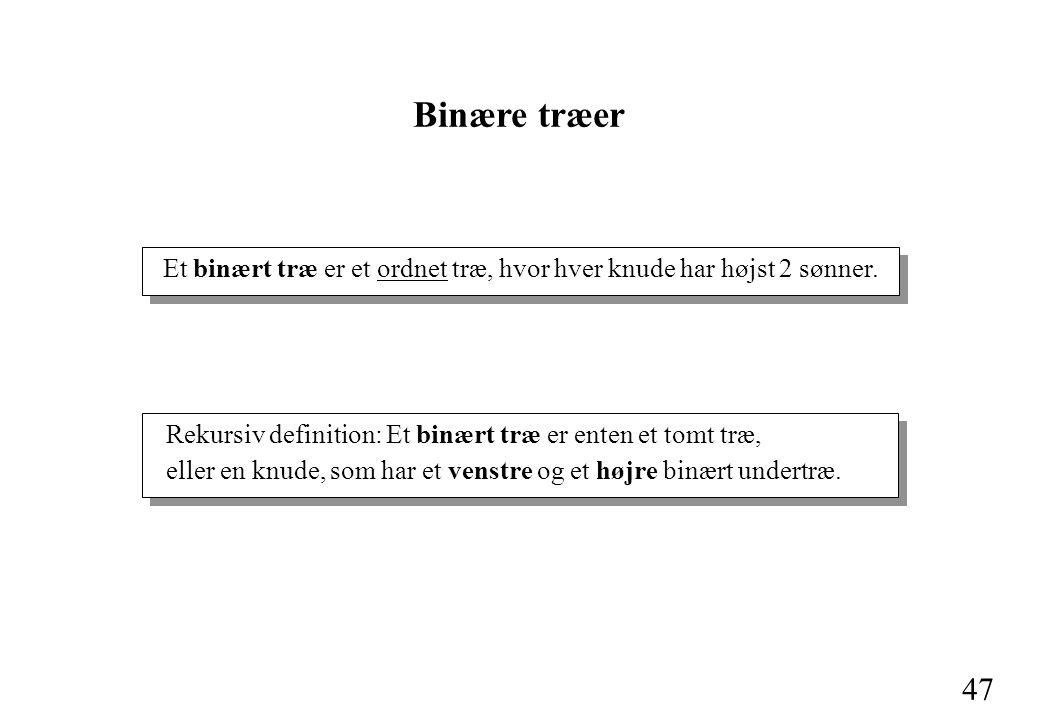 47 Binære træer Rekursiv definition: Et binært træ er enten et tomt træ, eller en knude, som har et venstre og et højre binært undertræ.