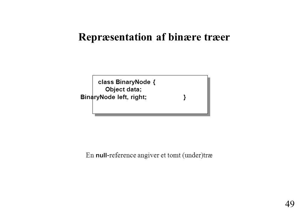49 class BinaryNode { Object data; BinaryNode left, right; } Repræsentation af binære træer En null -reference angiver et tomt (under)træ