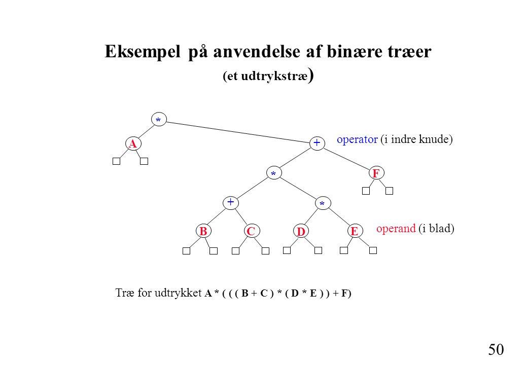 50 * A + F * * E D + BC Træ for udtrykket A * ( ( ( B + C ) * ( D * E ) ) + F) Eksempel på anvendelse af binære træer (et udtrykstræ ) operator (i indre knude) operand (i blad)
