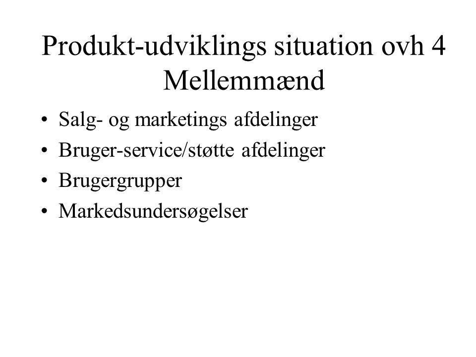 Produkt-udviklings situation ovh 4 Mellemmænd Salg- og marketings afdelinger Bruger-service/støtte afdelinger Brugergrupper Markedsundersøgelser
