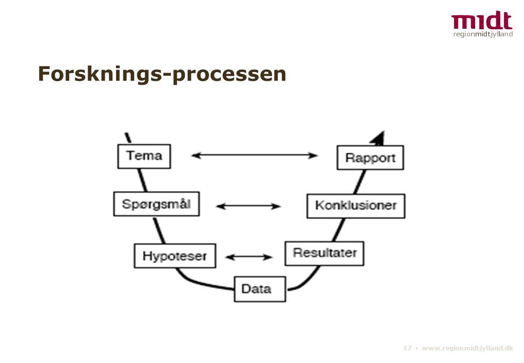 17 ▪ www.regionmidtjylland.dk Forsknings-processen