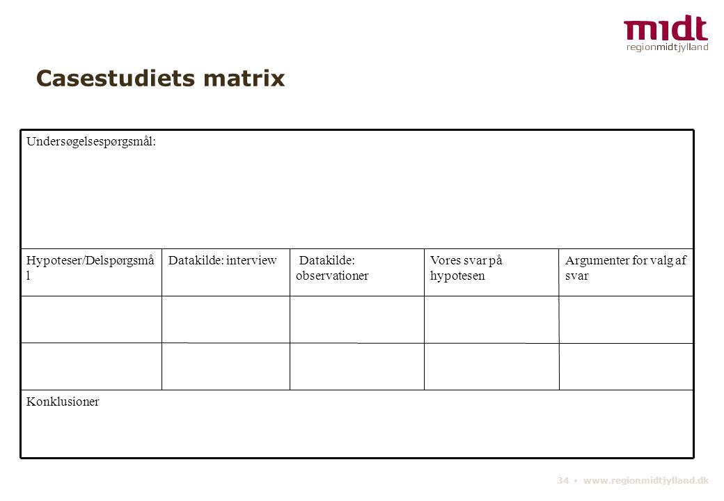 34 ▪ www.regionmidtjylland.dk Casestudiets matrix Vores svar på hypotesen Konklusioner Argumenter for valg af svar Datakilde: observationer Datakilde: interviewHypoteser/Delspørgsmå l Undersøgelsespørgsmål:
