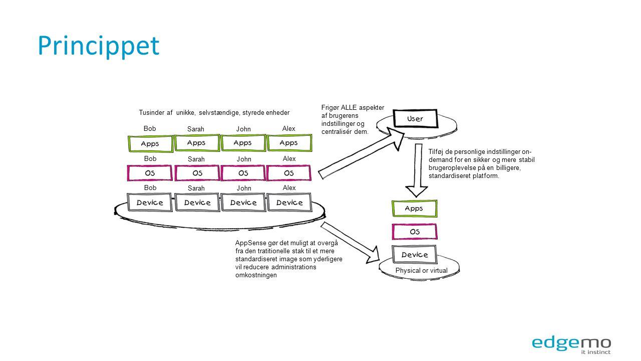 Princippet side 4 Frigør ALLE aspekter af brugerens indstillinger og centralisér dem.