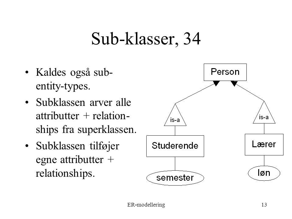 ER-modellering13 Sub-klasser, 34 Kaldes også sub- entity-types.