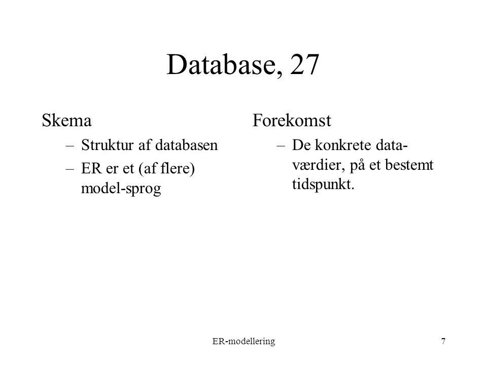 ER-modellering7 Database, 27 Skema –Struktur af databasen –ER er et (af flere) model-sprog Forekomst –De konkrete data- værdier, på et bestemt tidspunkt.