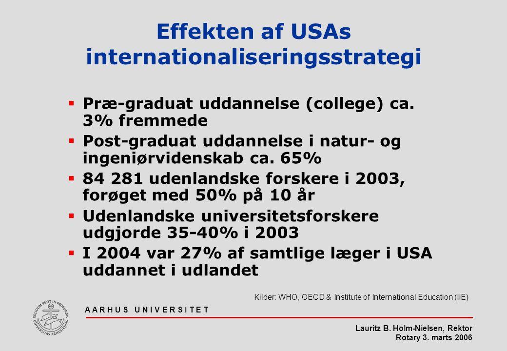 Lauritz B. Holm-Nielsen, Rektor Rotary 3.