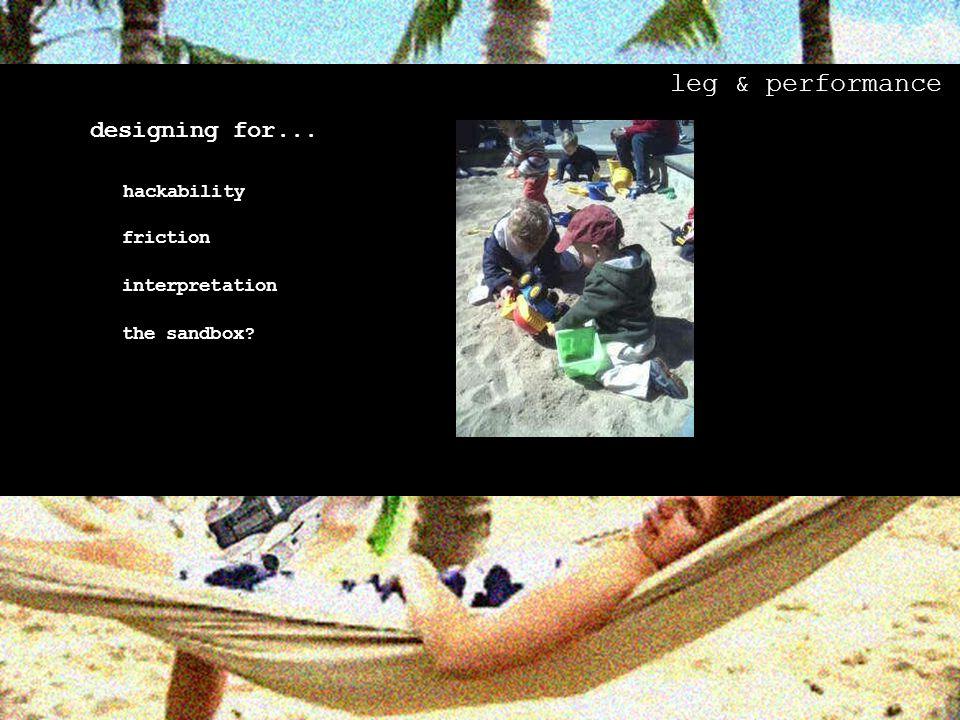 designing for... hackability friction interpretation leg & performance the sandbox