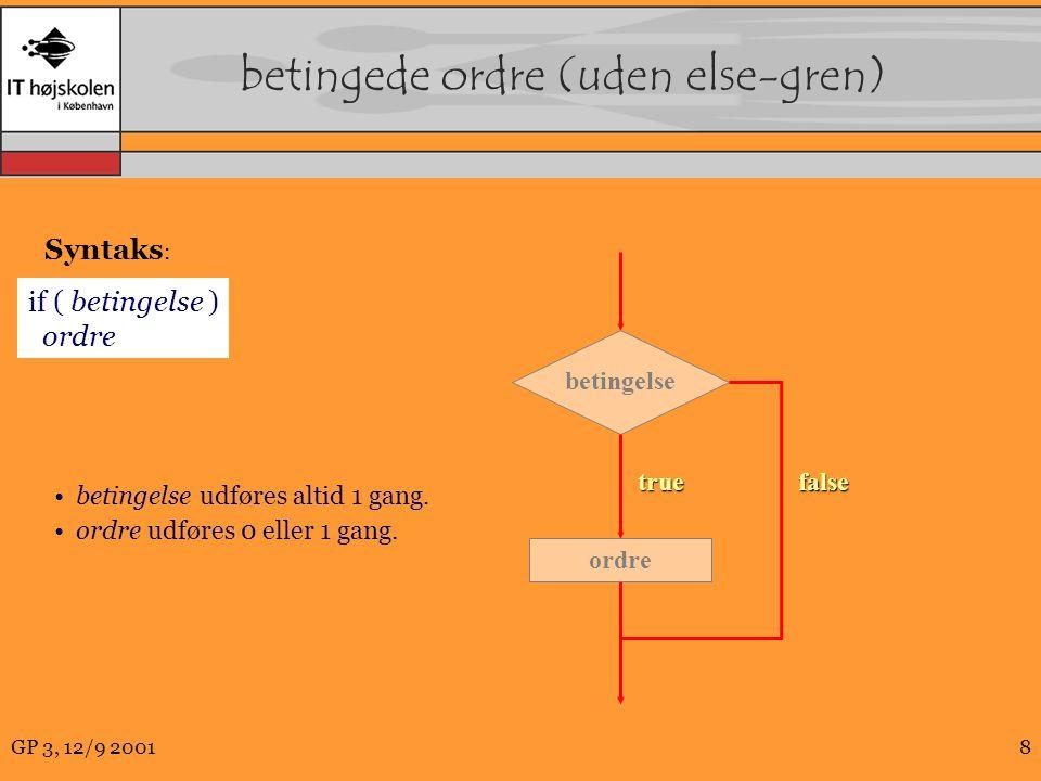 GP 3, 12/9 20018 betingede ordre (uden else-gren) betingelse false ordre true if ( betingelse ) ordre Syntaks : betingelse udføres altid 1 gang.