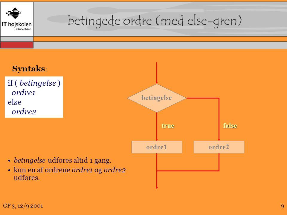 GP 3, 12/9 20019 betingede ordre (med else-gren) betingelse ordre1 true false ordre2 if ( betingelse ) ordre1 else ordre2 Syntaks : betingelse udføres altid 1 gang.