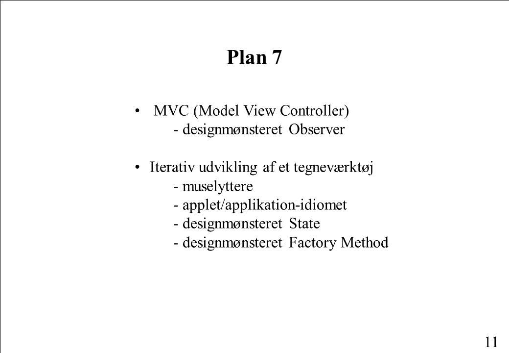 11 Plan 7 MVC (Model View Controller) - designmønsteret Observer Iterativ udvikling af et tegneværktøj - muselyttere - applet/applikation-idiomet - designmønsteret State - designmønsteret Factory Method