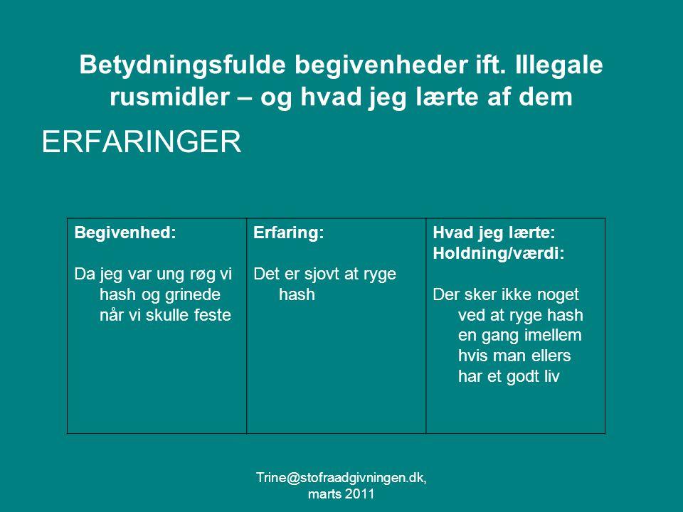 Trine@stofraadgivningen.dk, marts 2011 Betydningsfulde begivenheder ift.