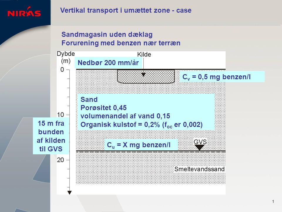 1 Vertikal transport i umættet zone - case Sandmagasin uden dæklag Forurening med benzen nær terræn 15 m fra bunden af kilden til GVS Nedbør 200 mm/år Sand Porøsitet 0,45 volumenandel af vand 0,15 Organisk kulstof = 0,2% (f oc er 0,002) C v = 0,5 mg benzen/l C u = X mg benzen/l