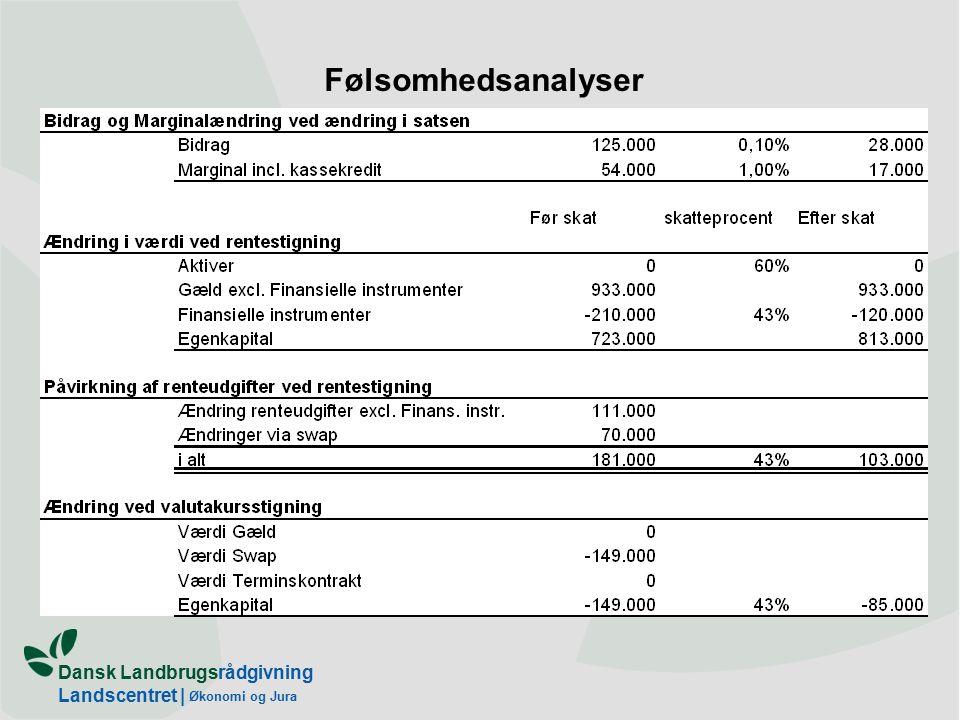 Dansk Landbrugsrådgivning Landscentret | Økonomi og Jura Følsomhedsanalyser